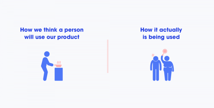 Product Design Expectations Vs Reality Rdfyne